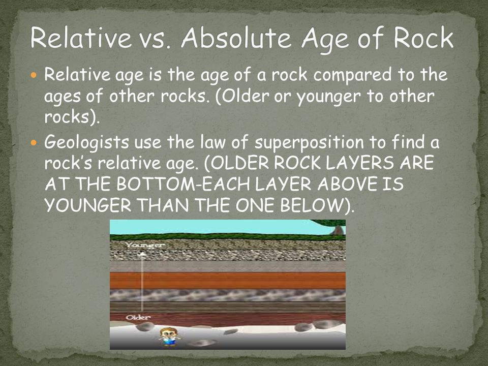 Relative vs. Absolute Age of Rock