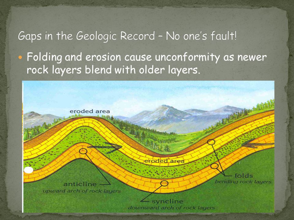 Gaps in the Geologic Record – No one's fault!