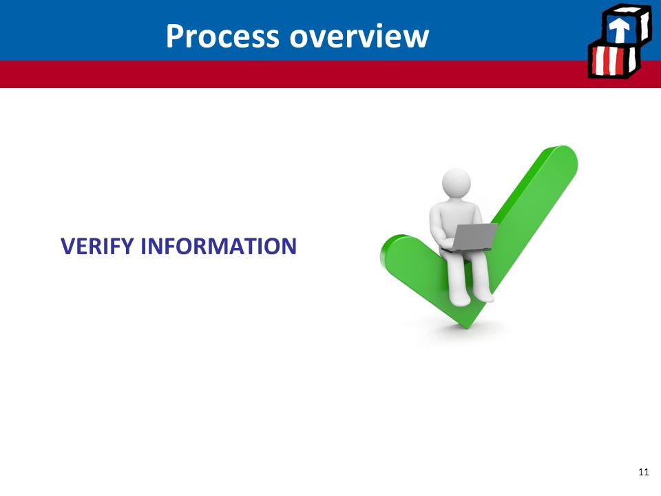 Process overview VERIFY INFORMATION Staff must verify information.