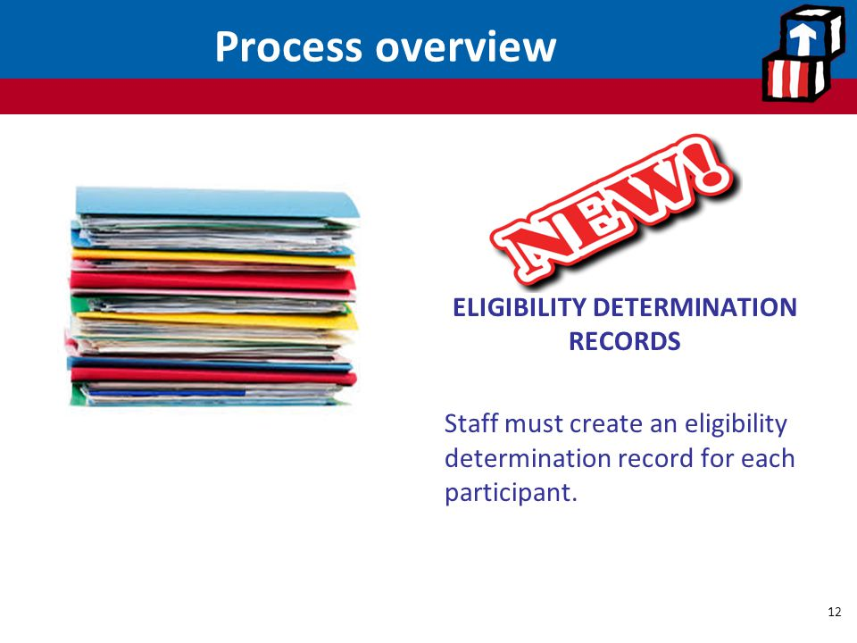 Process overview ELIGIBILITY DETERMINATION RECORDS Staff must create an eligibility determination record for each participant.