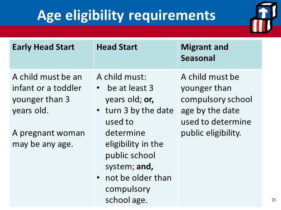 Age eligibility requirements