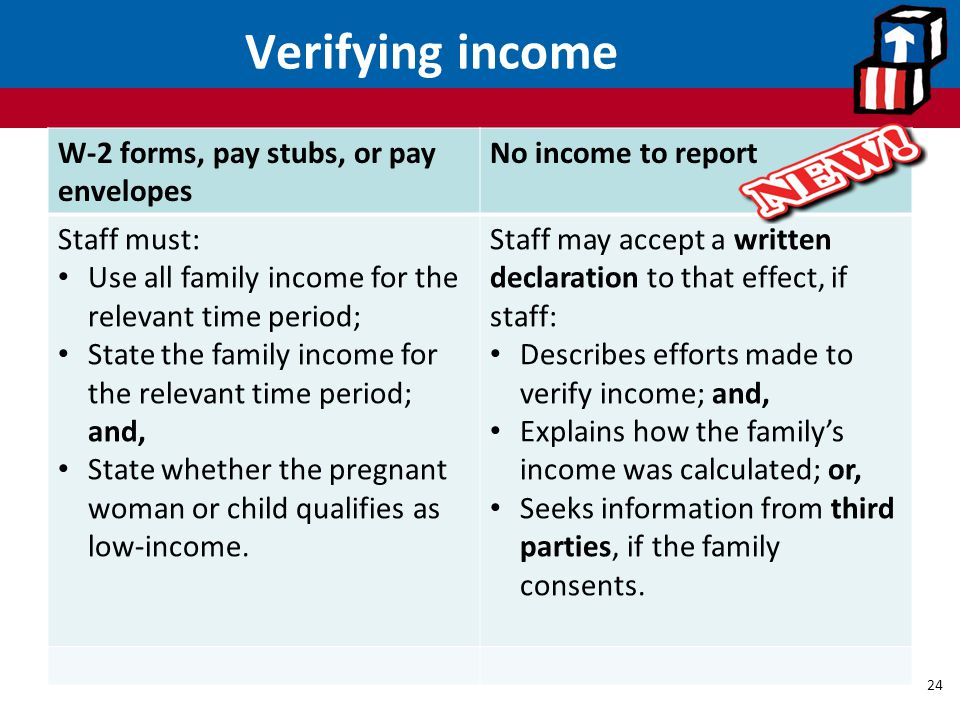 Verifying income W-2 forms, pay stubs, or pay envelopes