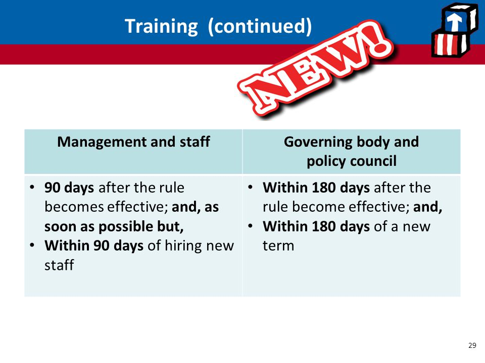 Training (continued) Management and staff Governing body and