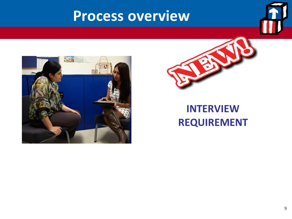 INTERVIEW REQUIREMENT