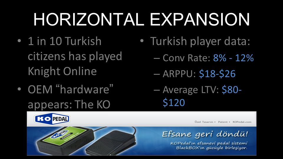 HORIZONTAL EXPANSION 1 in 10 Turkish citizens has played Knight Online