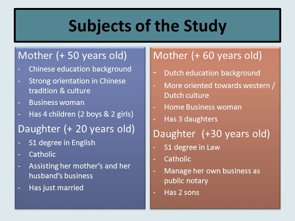 Subjects of the Study Mother (+ 50 years old)