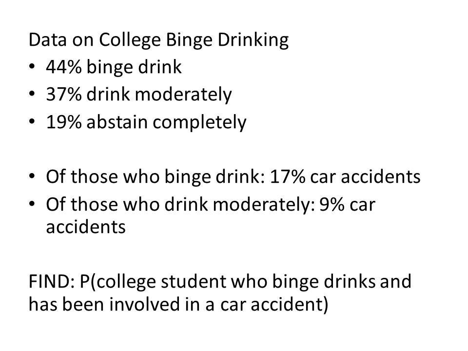 Data on College Binge Drinking