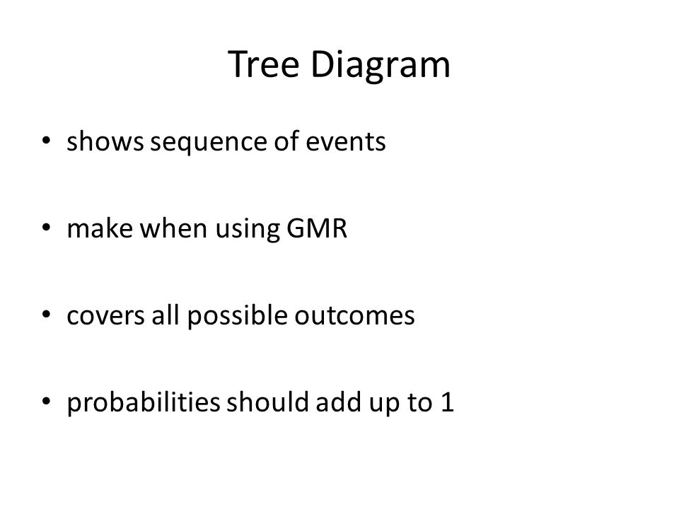 Tree Diagram shows sequence of events make when using GMR