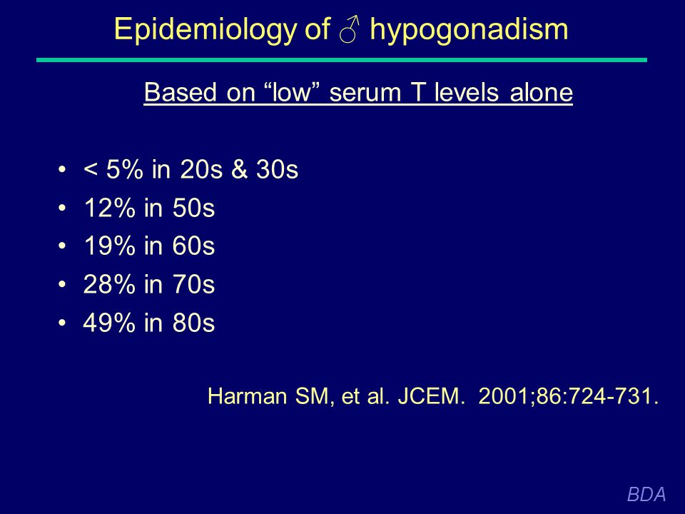 Epidemiology of ♂ hypogonadism