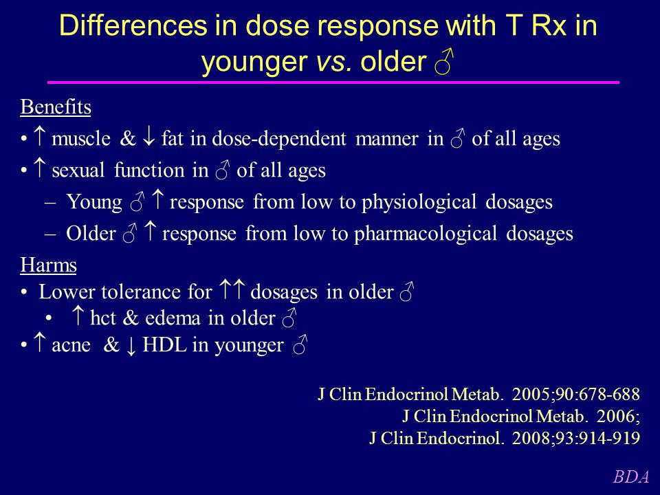 Differences in dose response with T Rx in younger vs. older ♂