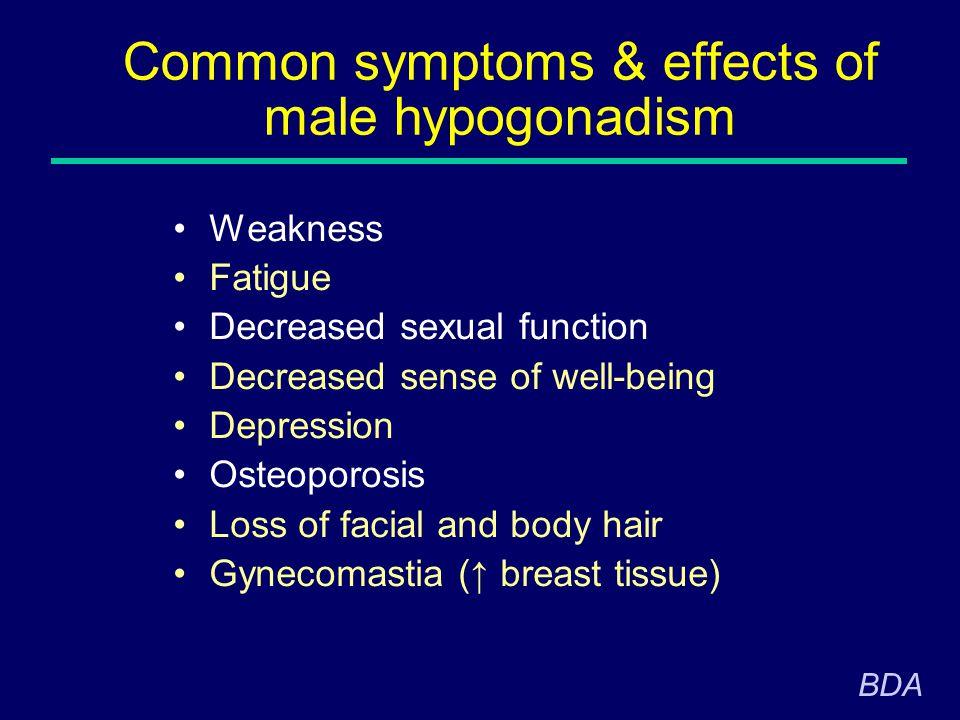 Common symptoms & effects of male hypogonadism