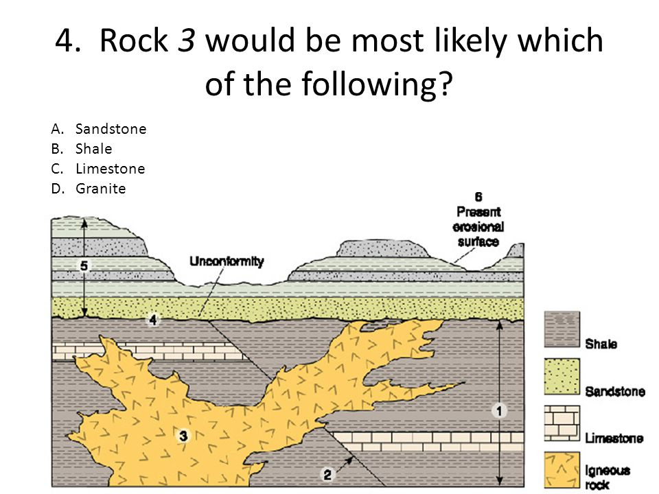 4. Rock 3 would be most likely which of the following