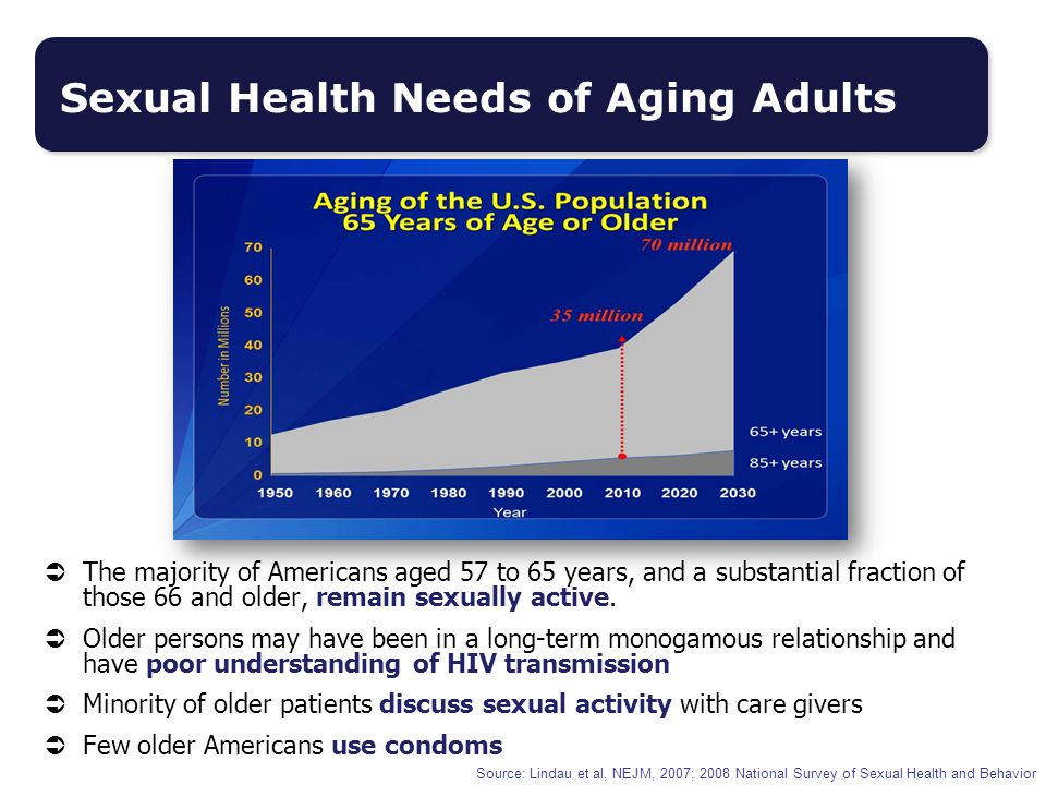Sexual Health Needs of Aging Adults