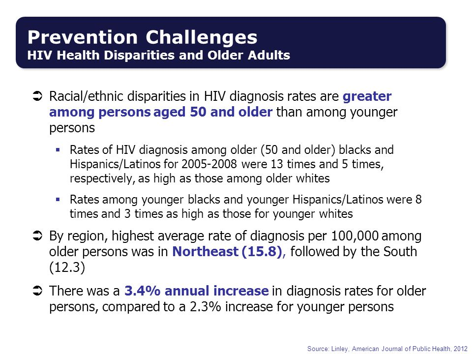 Prevention Challenges HIV Health Disparities and Older Adults