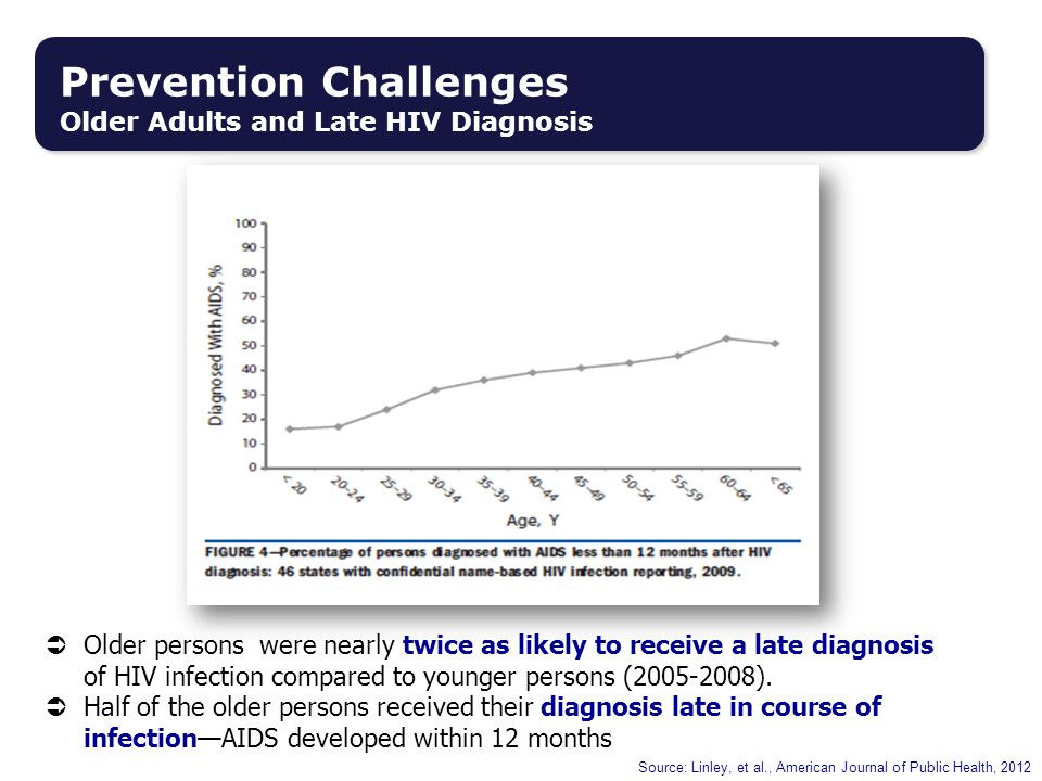 Prevention Challenges Older Adults and Late HIV Diagnosis