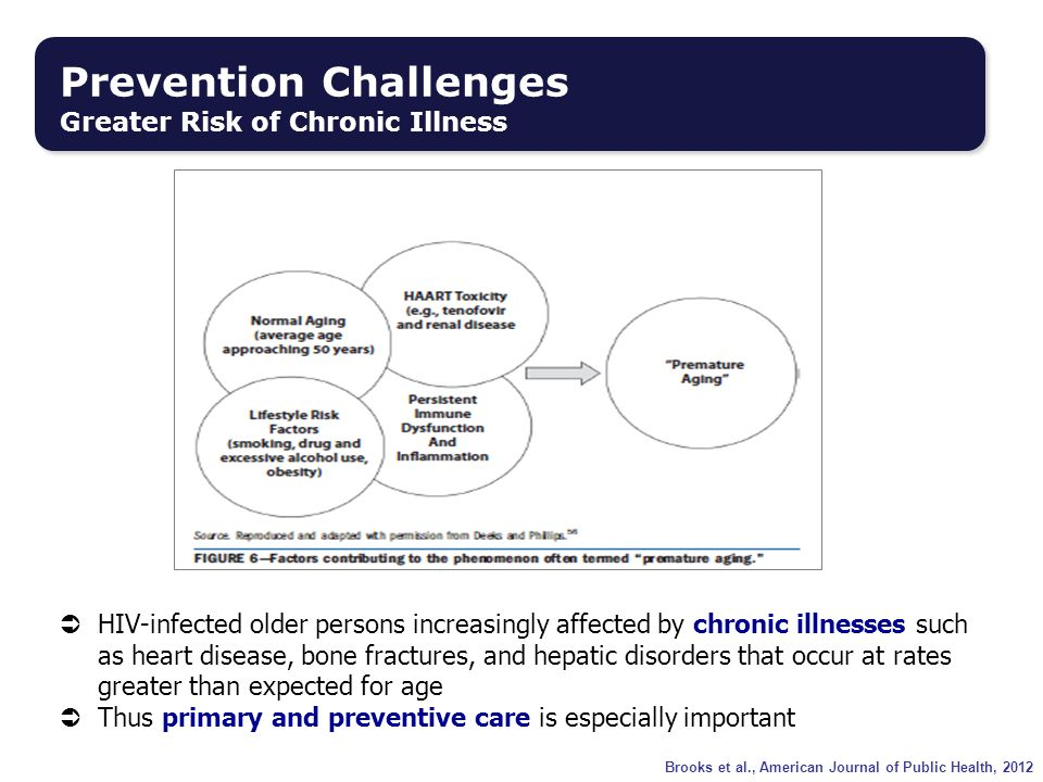Prevention Challenges Greater Risk of Chronic Illness
