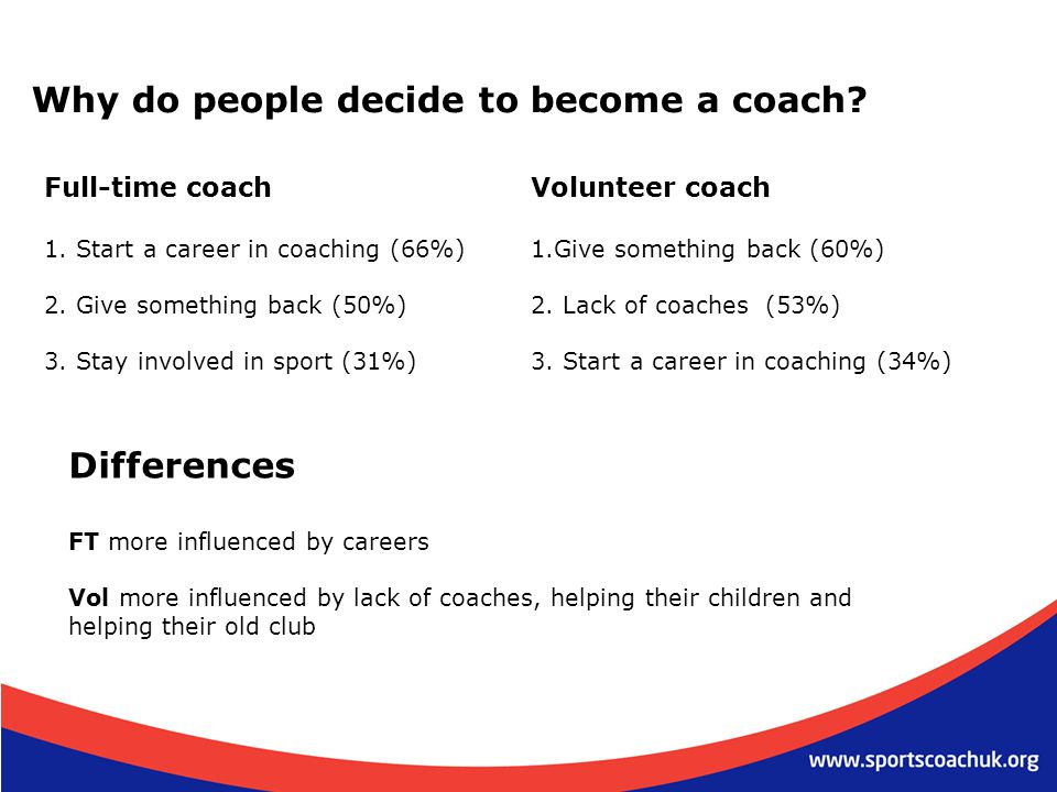 Why do people decide to become a coach