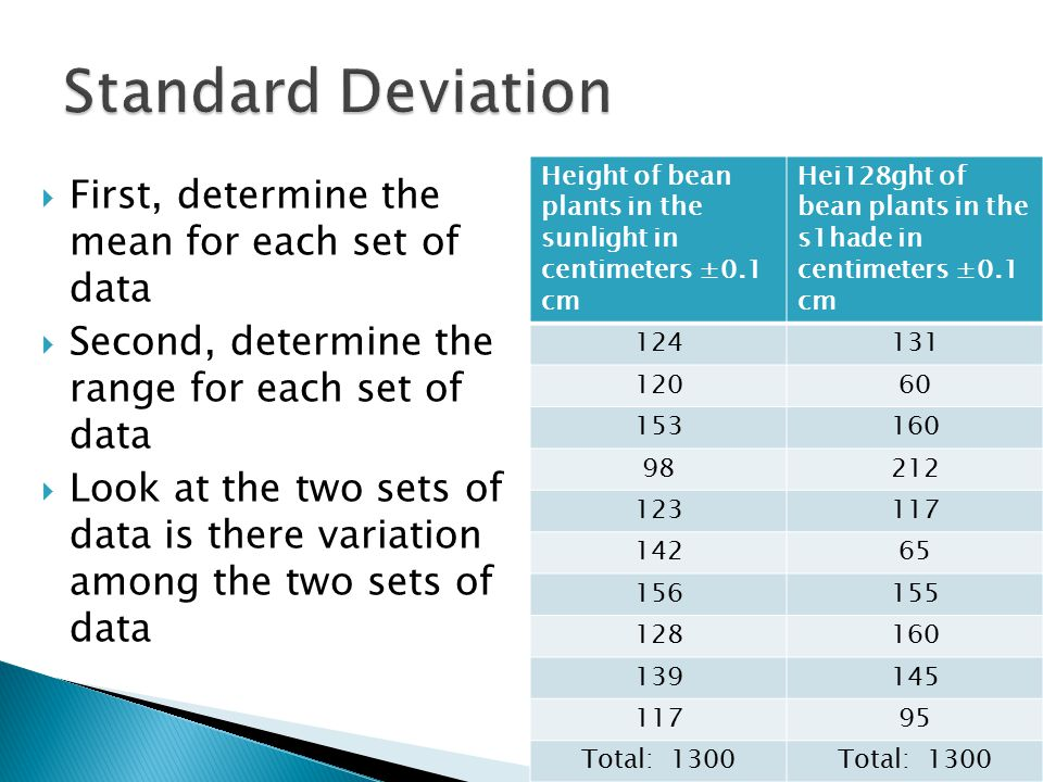Standard Deviation First, determine the mean for each set of data