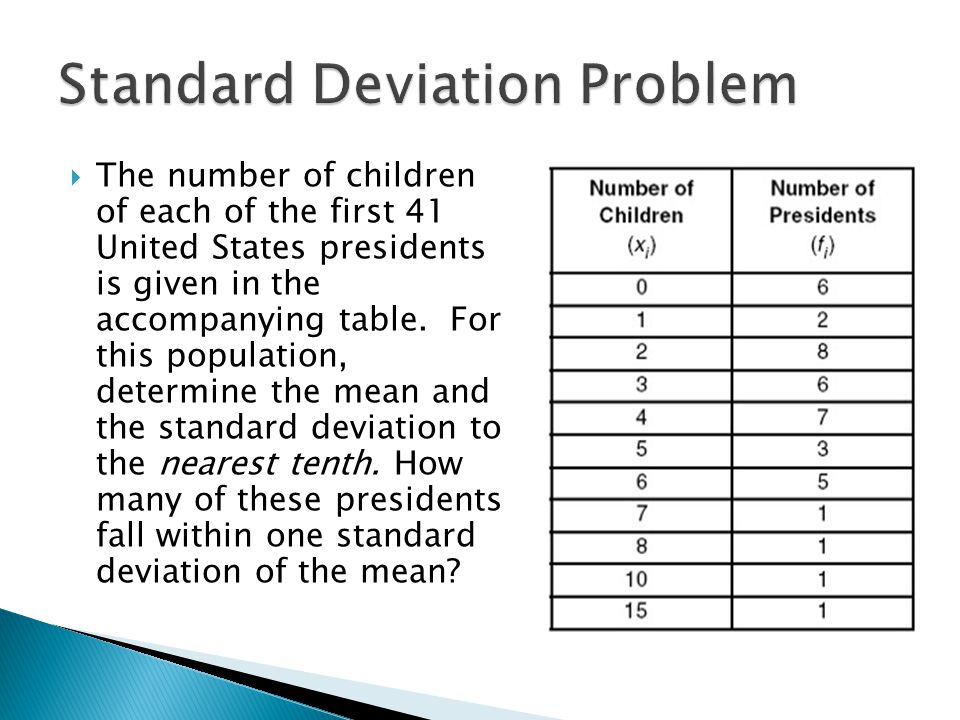 Standard Deviation Problem