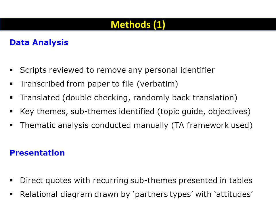 Methods (1) Data Analysis
