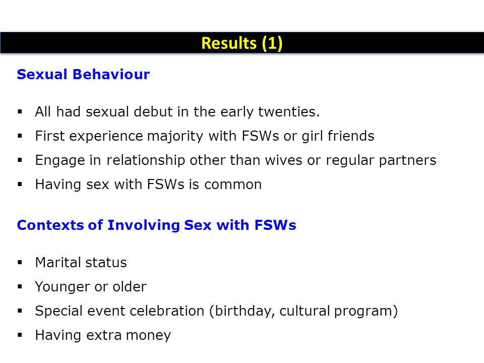 Results (1) Sexual Behaviour