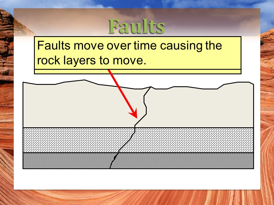 Faults Faults move over time causing the rock layers to move.