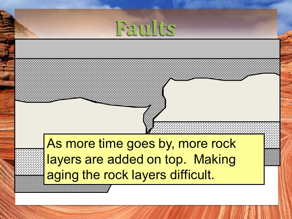 Faults As more time goes by, more rock layers are added on top.