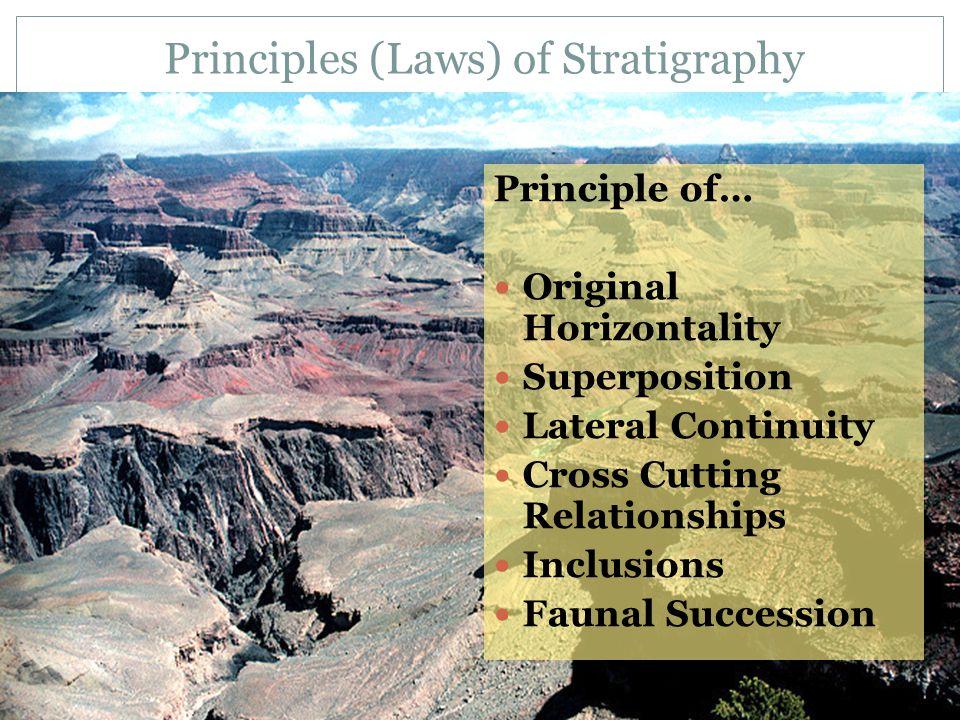 Principles (Laws) of Stratigraphy