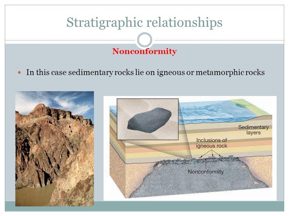 Stratigraphic relationships