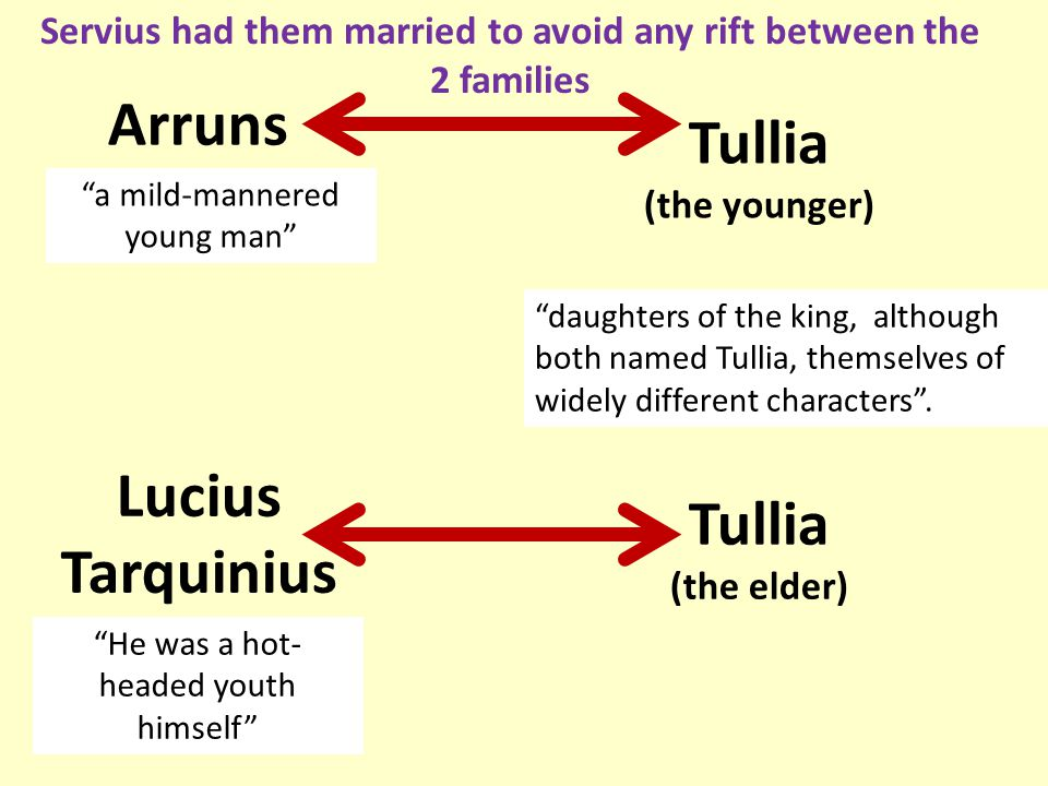 Servius had them married to avoid any rift between the 2 families