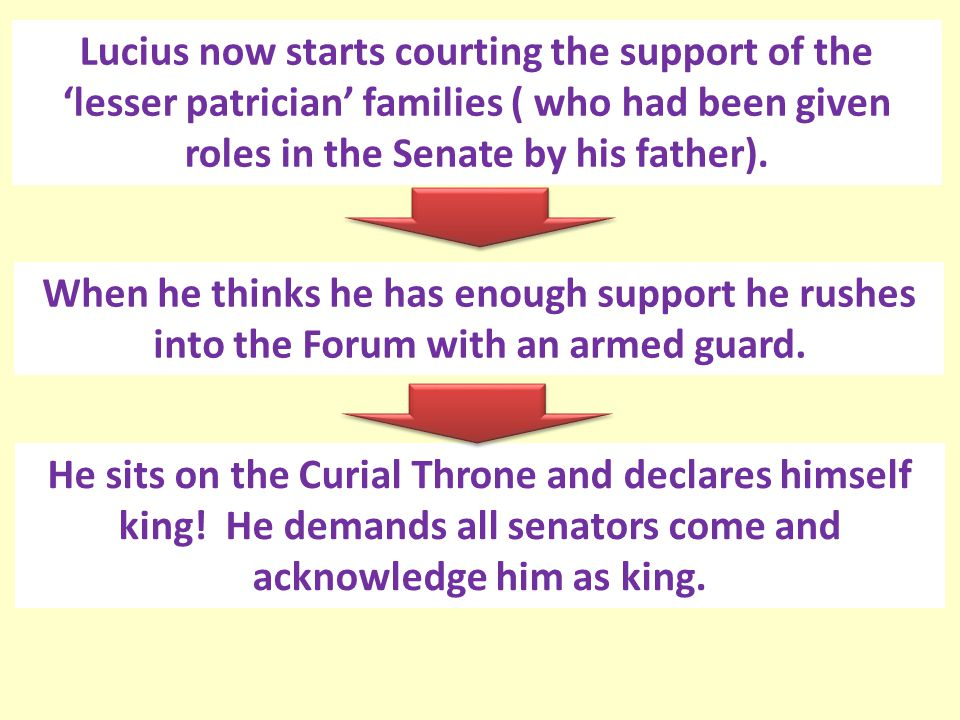 Lucius now starts courting the support of the 'lesser patrician' families ( who had been given roles in the Senate by his father).