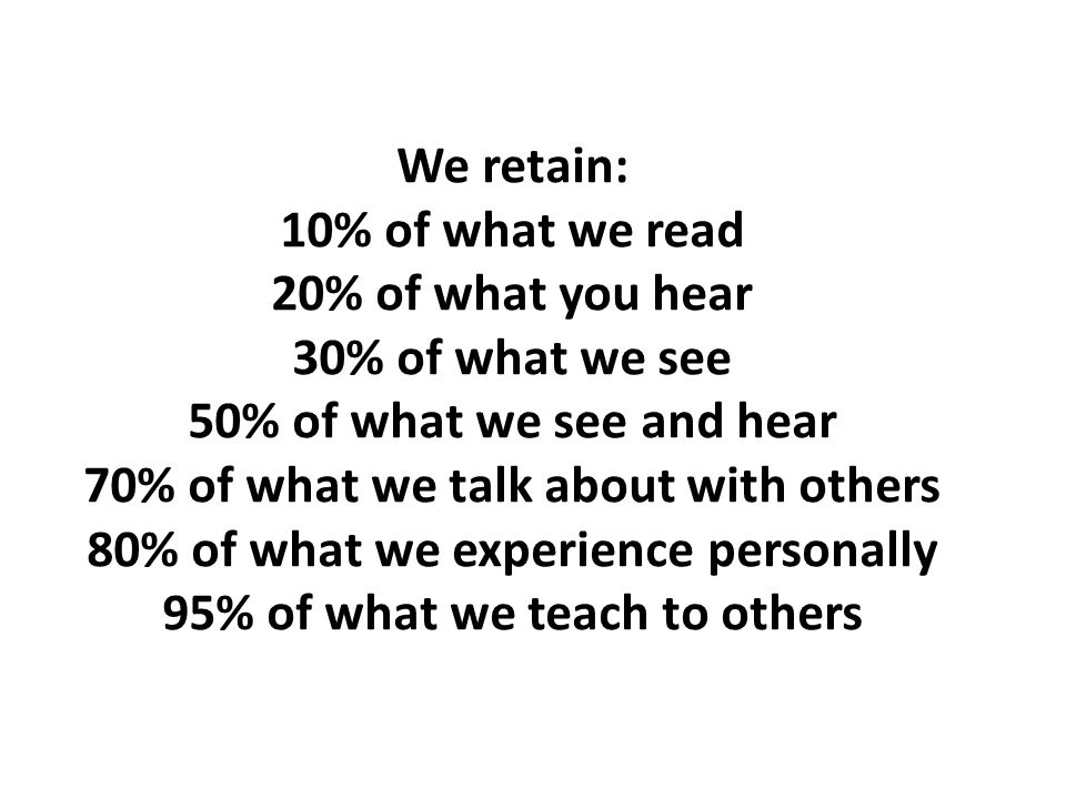 70% of what we talk about with others