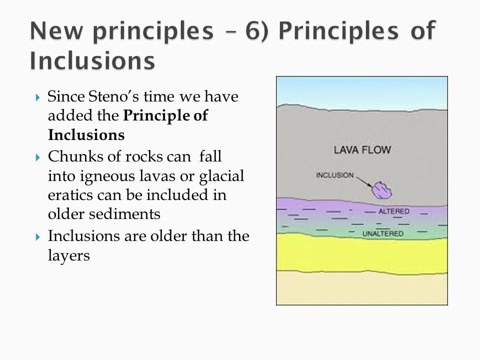 New principles – 6) Principles of Inclusions