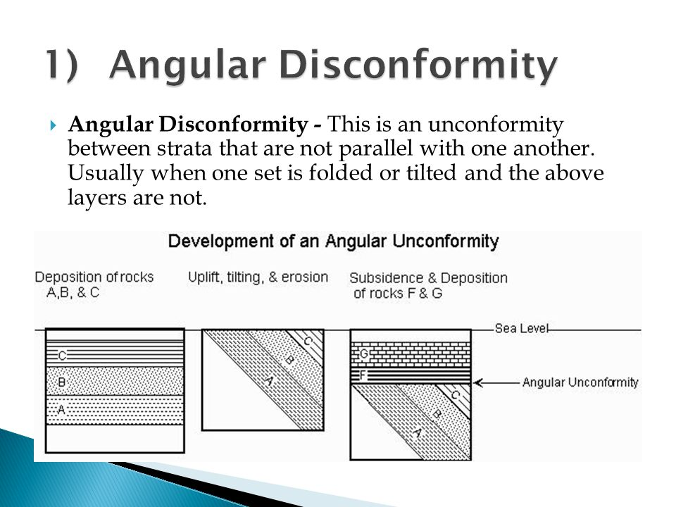 1) Angular Disconformity