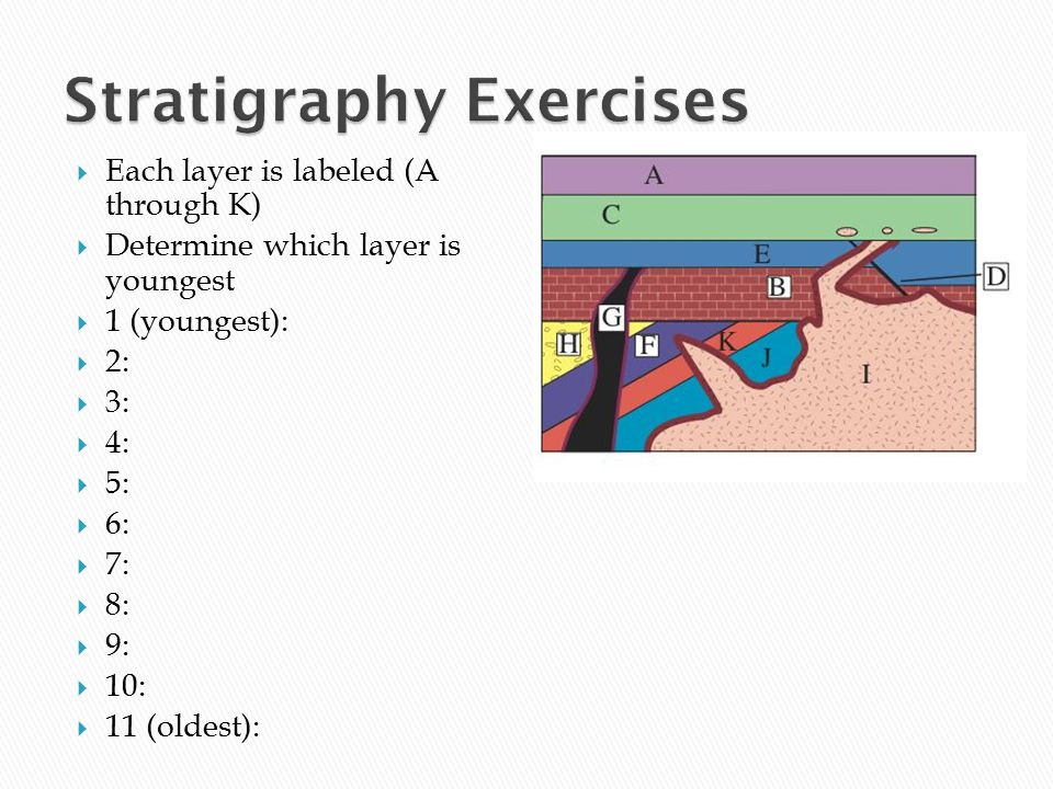 Stratigraphy Exercises