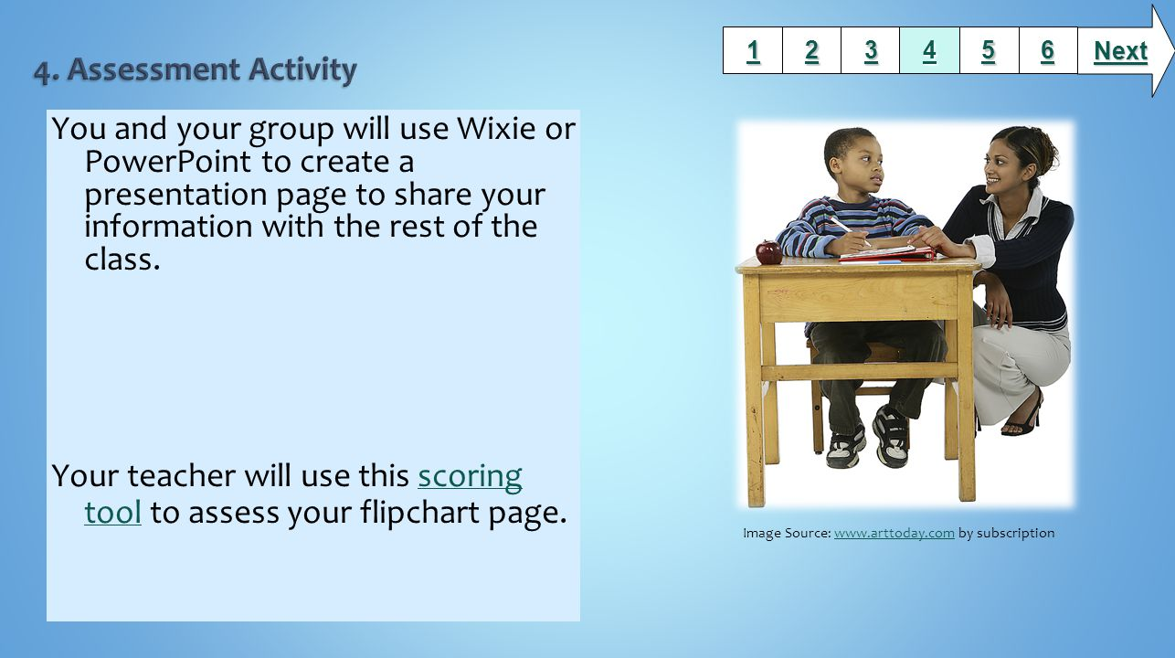 Your teacher will use this scoring tool to assess your flipchart page.
