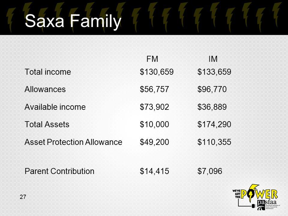 Saxa Family FM IM Total income $130,659 $133,659