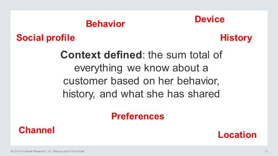 Device Behavior. Social profile. History.