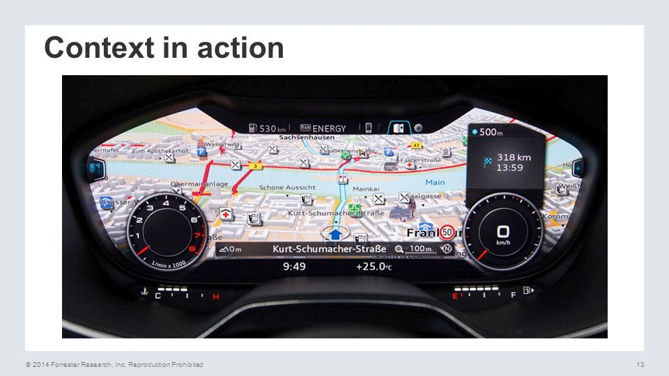 Context in action Waze Newspaper Audi dashboard