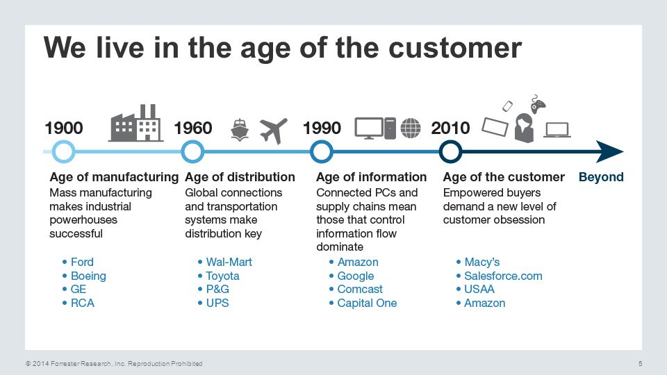 We live in the age of the customer