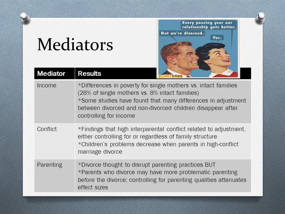 Mediators Mediator Results Income