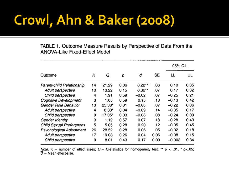 Crowl, Ahn & Baker (2008)