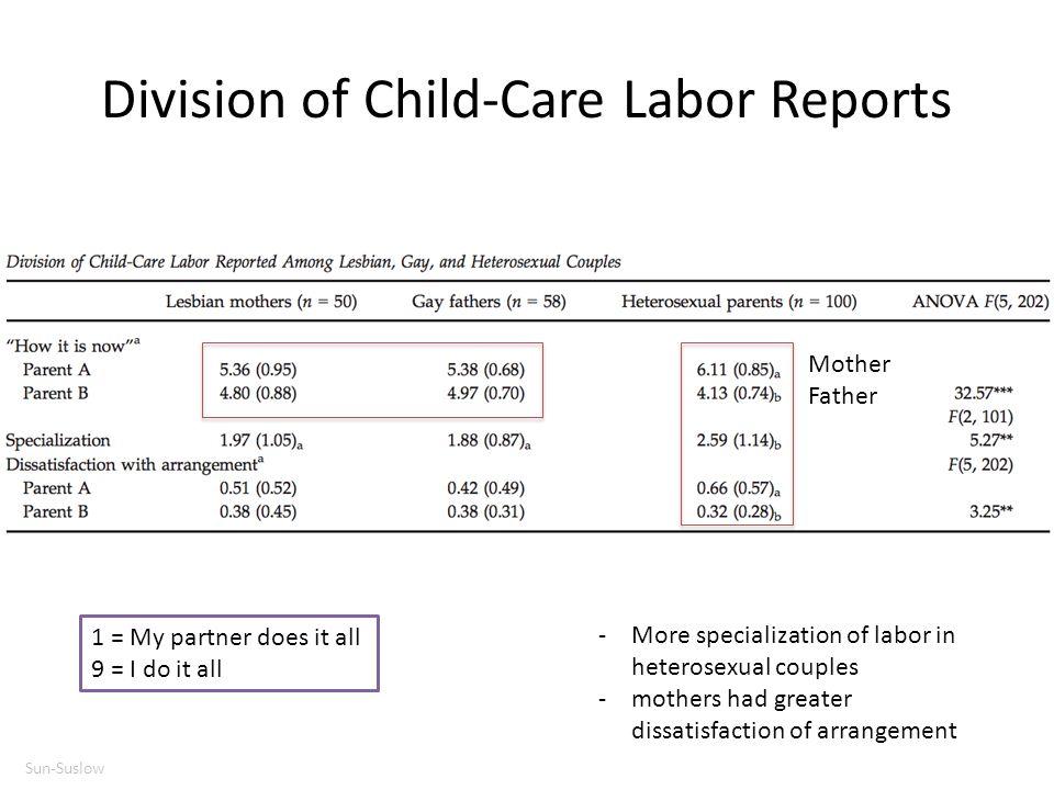 Division of Child-Care Labor Reports