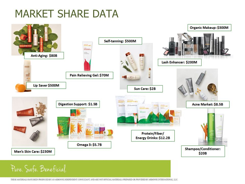 MARKET SHARE DATA