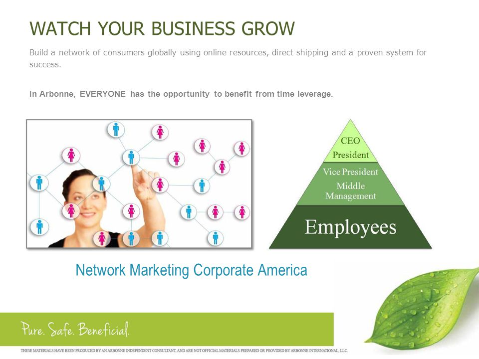 WATCH YOUR BUSINESS GROW