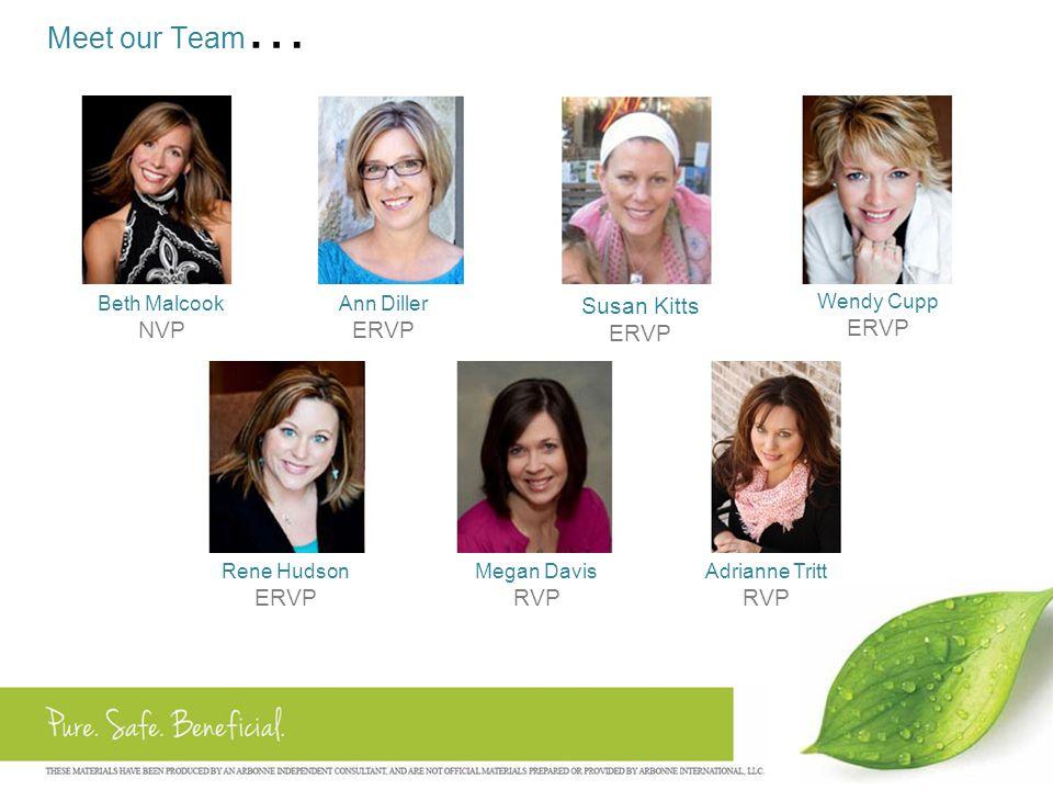Meet our Team… NVP ERVP Susan Kitts ERVP ERVP ERVP RVP RVP