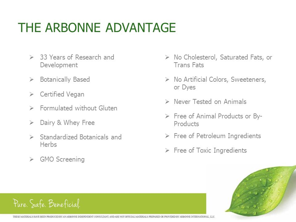 THE ARBONNE ADVANTAGE 33 Years of Research and Development