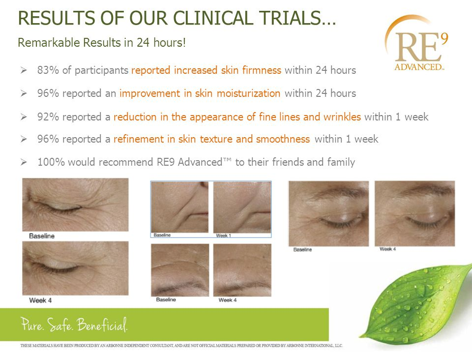 RESULTS OF OUR CLINICAL TRIALS…