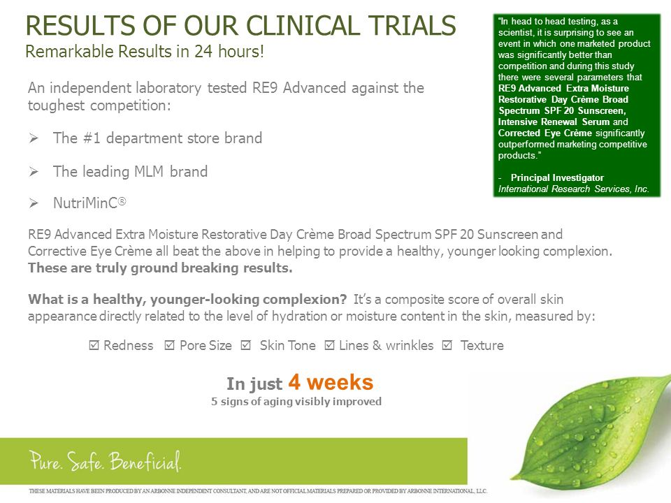 RESULTS OF OUR CLINICAL TRIALS