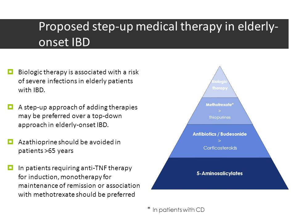 Proposed step-up medical therapy in elderly-onset IBD